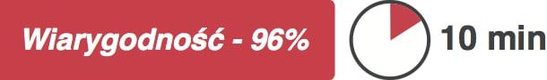 wiarygodność domowego testu na niedoczynność tarczycy