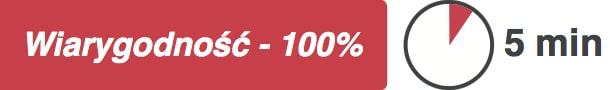 wiarygodność testów owulacyjnych labhome