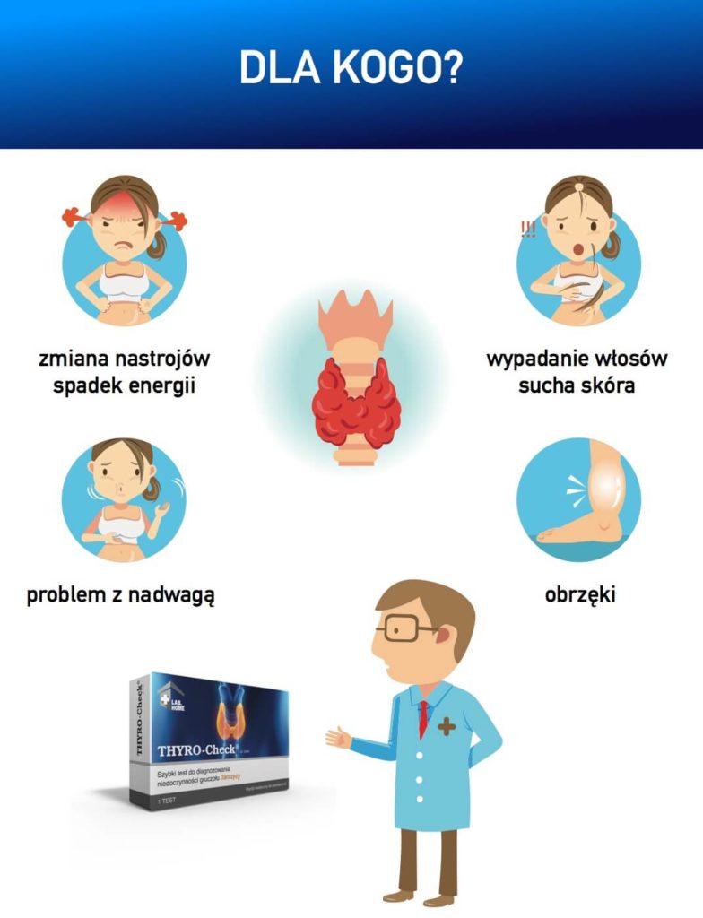 badanie na niedoczynność tarczycy - kiedy wykonać