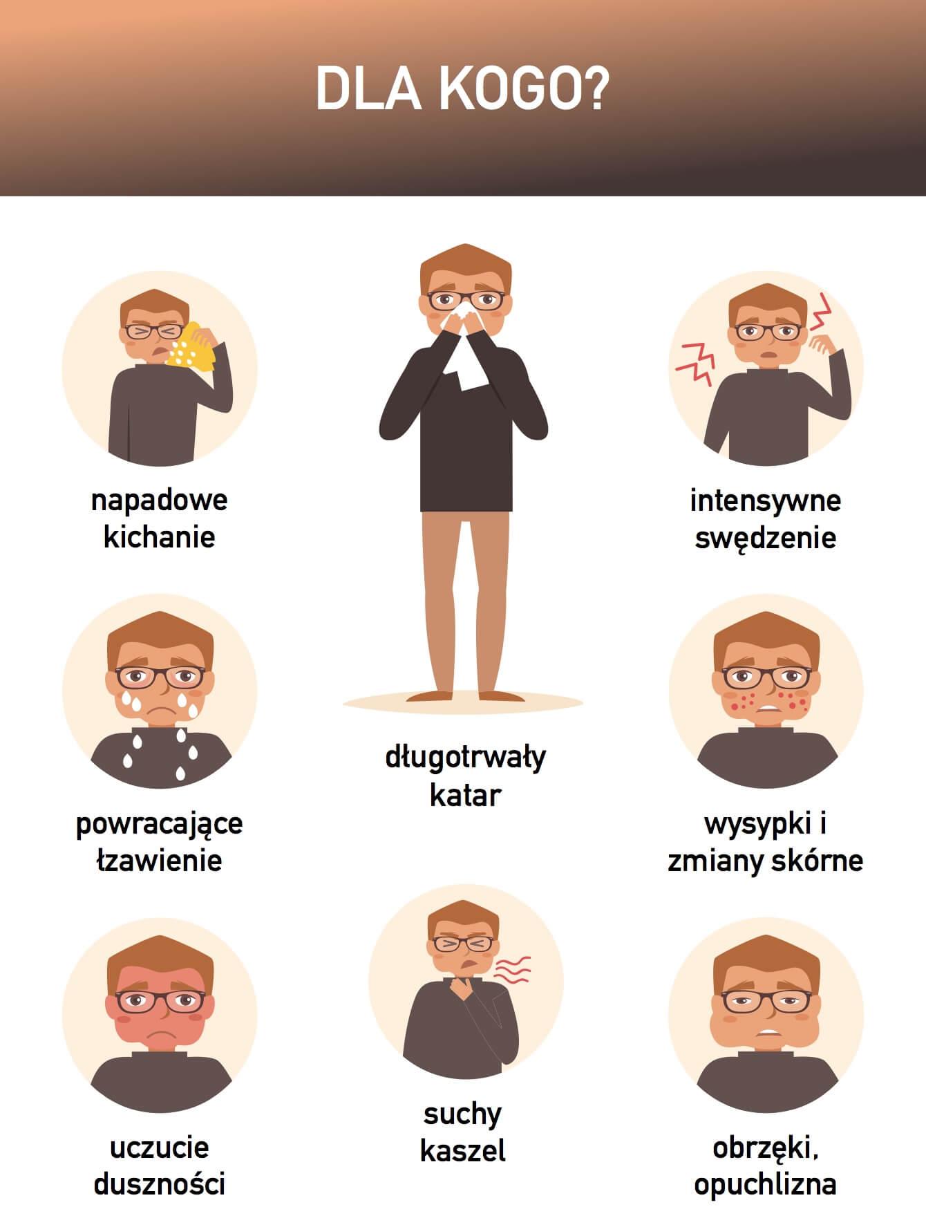 test alergiczny dla kogo