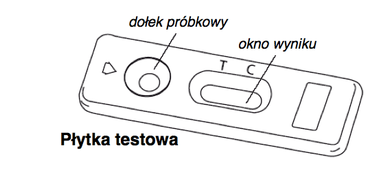 test płytkowy