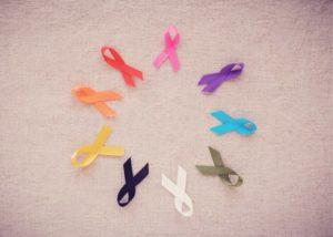 samokontrola w walce z rakiem
